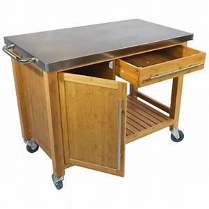 Meuble Pour Plancha : charmant meuble tv encastrable 7 table desserte pour ~ Melissatoandfro.com Idées de Décoration
