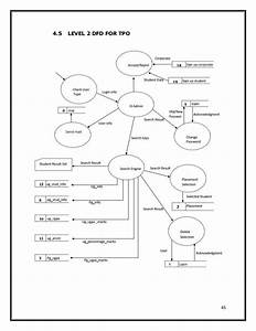 All Uml Diagrams For Placement Management System