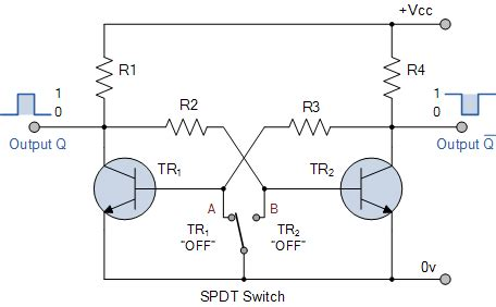 Transistor Bistable Multivibrator Flip Flop Under