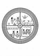 Mandala Coloring Medicine Snake Legend Wheel Indian Mandalas Simple Printable Worksheet Clipartmag Getcolorings Pretty Meditation Unique sketch template
