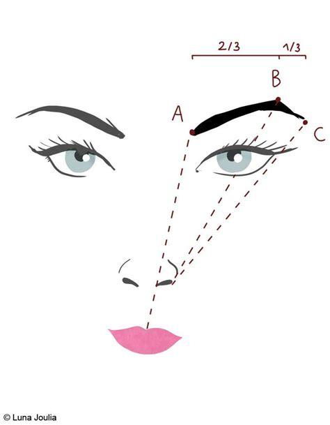 Quelle forme de sourcils choisir ? marie claire
