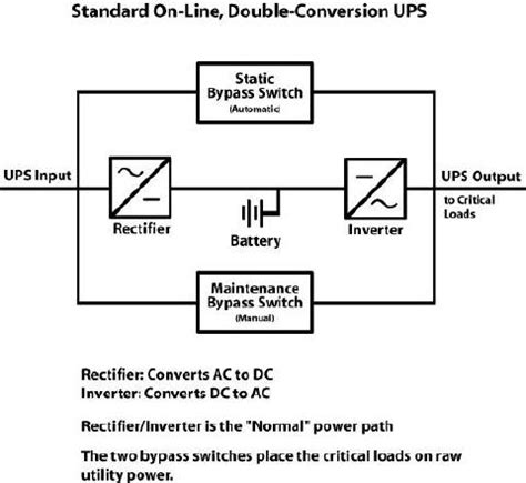 maintenance bypass switch wiring diagram 1 wiring diagram source