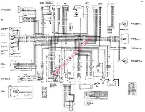 Diagrama Kawasaki Klr