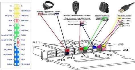 ce3bkn radioaficionado chileno usb programacion dgm