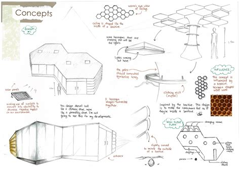 Design Concept Architecture Definition In Ppt How To