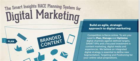 Digital Marketing E Learning by Race Digital Marketing Planning E Learning Course Smart