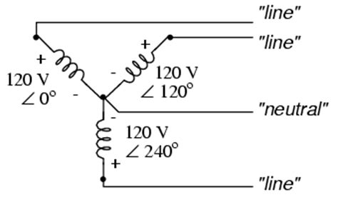 3 Phase 4 Wire Diagram 120 208 by 3 Phase Power Vs Single Phase Power Oem Panels