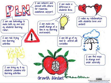 establishing  growth mindset   teacher  statements