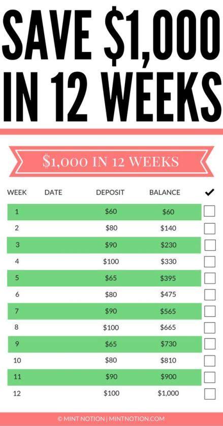 money saving challenges  start today