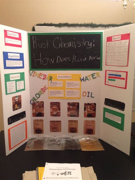 how is rust formed 3rd grade science fair project how does rust form kids