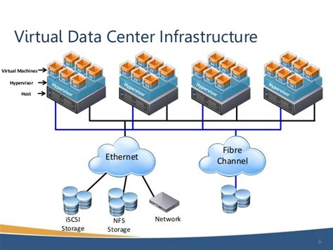 Vpn In Virtualized Datacenter. Community Colleges In Tulsa Amazon Gpu Cloud. How To Watch Cable Tv Online Cd8 T Cells. Internal Communications Plan Template. Credit Score Needed To Get A Mortgage. Medical Insurance Diagnosis Codes. Canyon County Jail Roster Dallas Tax Assessor. Laser Hair Removal Lansing Mi. Crystal Meth Street Names Smart Home Solution