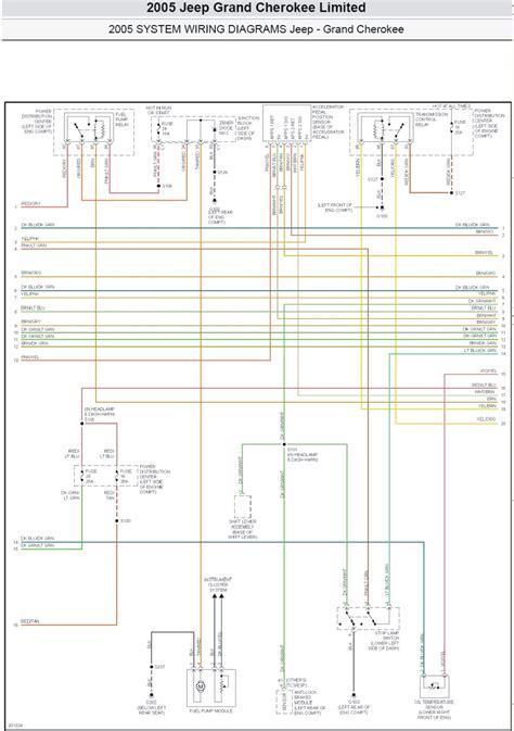 2005 jeep grand cherokee engine performance circuit wiring