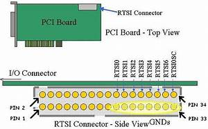 Rtsi Connector Signal Mapping And Pinout