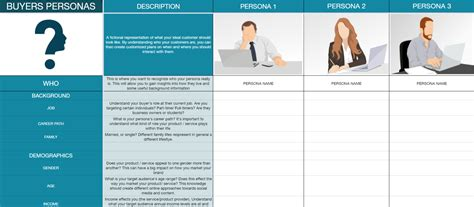 Persona Template Gold Mind Digital Buyers Persona Template
