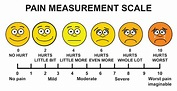 Flacc Pediatric Pain Scale   hairstylegalleries.com