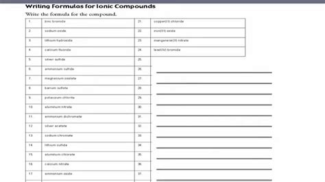 Bobbytalks Writing Formulas For Binary Ionic Compounds Youtube