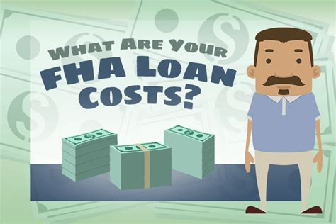 This amount is not in the 1098 i received from my lender, but can i deduct it anyway? Figuring Out Your FHA Home Loan Up Front Costs