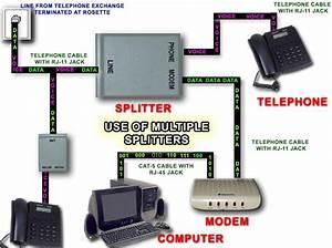 Bsnl Broadband Splitters And Parallel Telephones