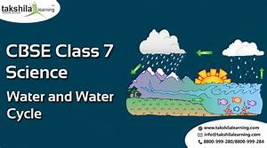 Cbse  U0026 Ncert Solutions For Class 7 Science Water And Water