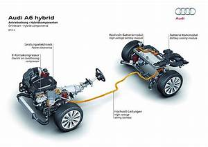 Audi A6 Hybride : audi a6 hybrid ~ Medecine-chirurgie-esthetiques.com Avis de Voitures