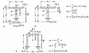 Flächenträgheitsmoment Berechnen : widerstandsmoment berechnen automobil bau auto systeme ~ Themetempest.com Abrechnung
