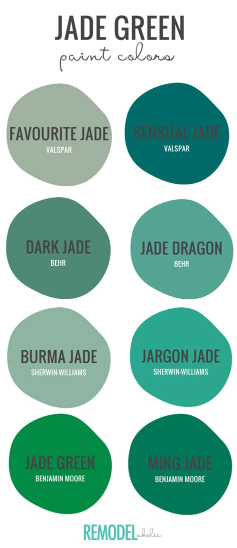 remodelaholic 7 unexpected ways to decorate with jade green best jade green paint colors