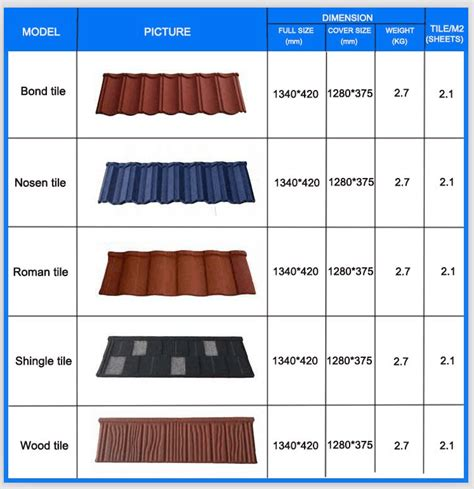 aluminium zinc steel coated roofing tile building