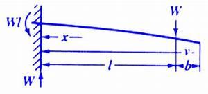 Abstand Punkte Berechnen : biegebalken berechnen bei lager mit abstand techniker forum ~ Themetempest.com Abrechnung