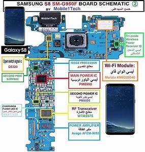 Schematic Samsung S8  U0026 S8   World U0026 39 S First