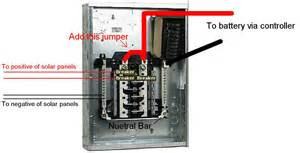 similiar standard home breaker box keywords 220 breaker box wiring diagram on breaker box wiring diagram basic