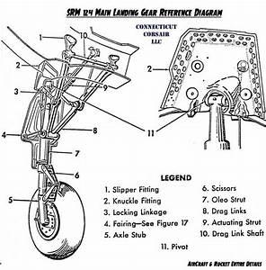 Main Landing Gear Referrence Diagram