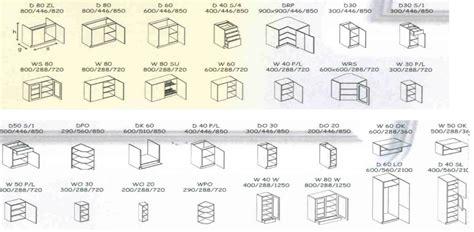 element de cuisine ikea pas cher 14 cuisine hauteur plan de travail meuble haut cgrio