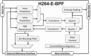 H264-e-bpf  H 264 Baseline