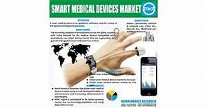 Global Smart Medical Devices Market Research And Forecast
