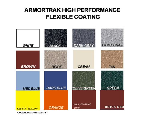 pool roof deck rubberized epoxy coating armorgarage