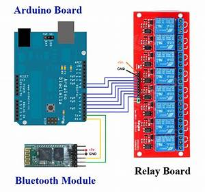 Android Arduino Control  Arduino Bluetooth Control Smart Home