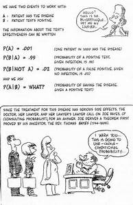 Don Burleson Blog  Learning Statistics With Cartoons