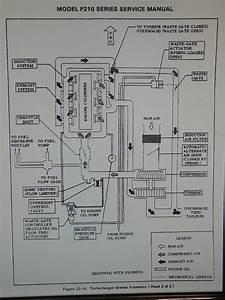 Turbo Controller