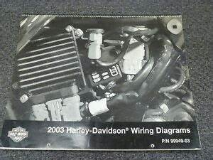2001 Road King Wiring Diagram : 2003 harley davidson electra glide road king electrical ~ A.2002-acura-tl-radio.info Haus und Dekorationen