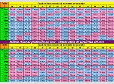 Calendario chino del embarazo Blogmujerescom