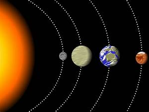 Solar System Lesson Plans and Lesson Ideas | BrainPOP ...