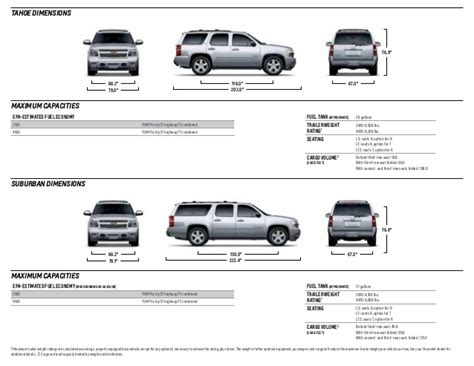 Height Of Chevy Tahoe by 2014 Chevrolet Tahoe 2014 Chevrolet Suburban Brochure