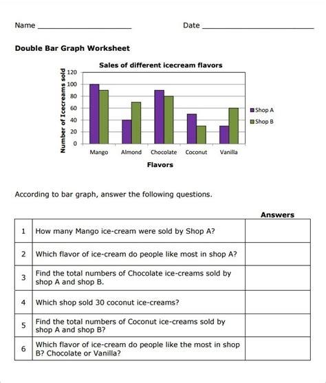 bar graph worksheets 2018 printable menu and chart