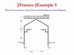 4th 2 Lecture Shear And Moment Diagram Structure I