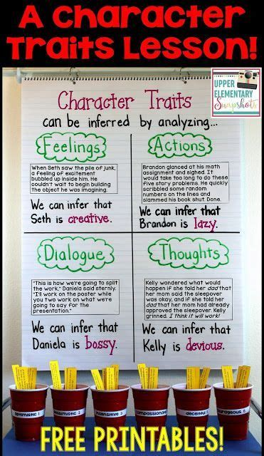 character traits  lesson  upper elementary students