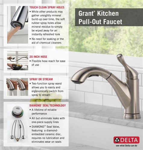 how do i fix a leaky kitchen faucet how do i replace a kitchen faucet how do i fix a leaky