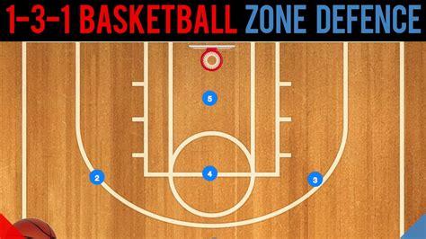 zone basketball defense