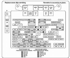 Gmc Yukon  2005 - 2006  - Fuse Box Diagram
