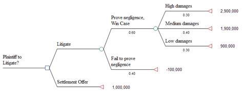 treeage pro core treeage software