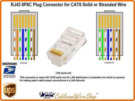 rj pc plug connector  stranded  solid cat wire